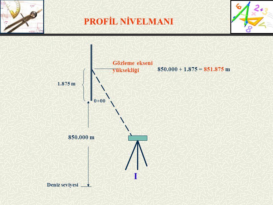 PROFİL NİVELMANI I 850.000 m Gözleme ekseni yüksekliği 1.875 m 0+00 Deniz seviyesi 850.000 + 1.875 = 851.875 m