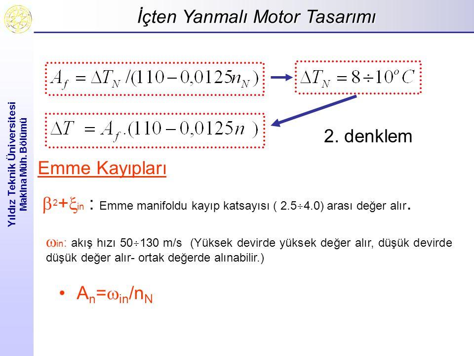 İçten Yanmalı Motor Tasarımı Yıldız Teknik Üniversitesi Makina Müh.