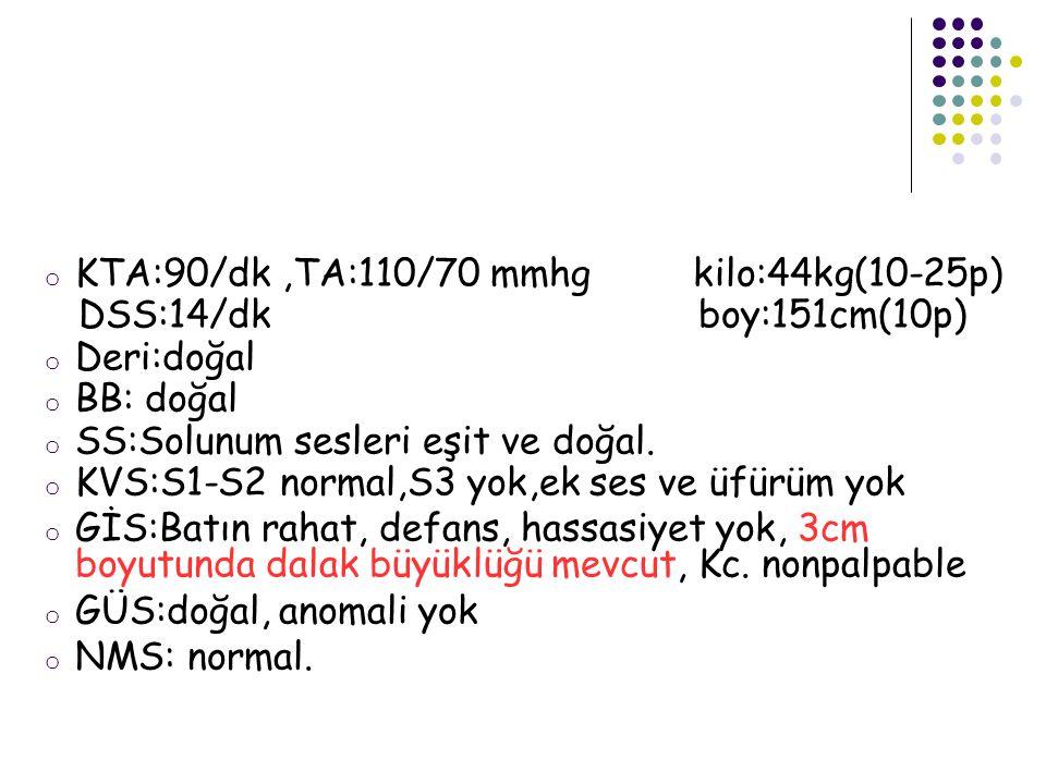 o KTA:90/dk,TA:110/70 mmhg kilo:44kg(10-25p) DSS:14/dk boy:151cm(10p) o Deri:doğal o BB: doğal o SS:Solunum sesleri eşit ve doğal. o KVS:S1-S2 normal,