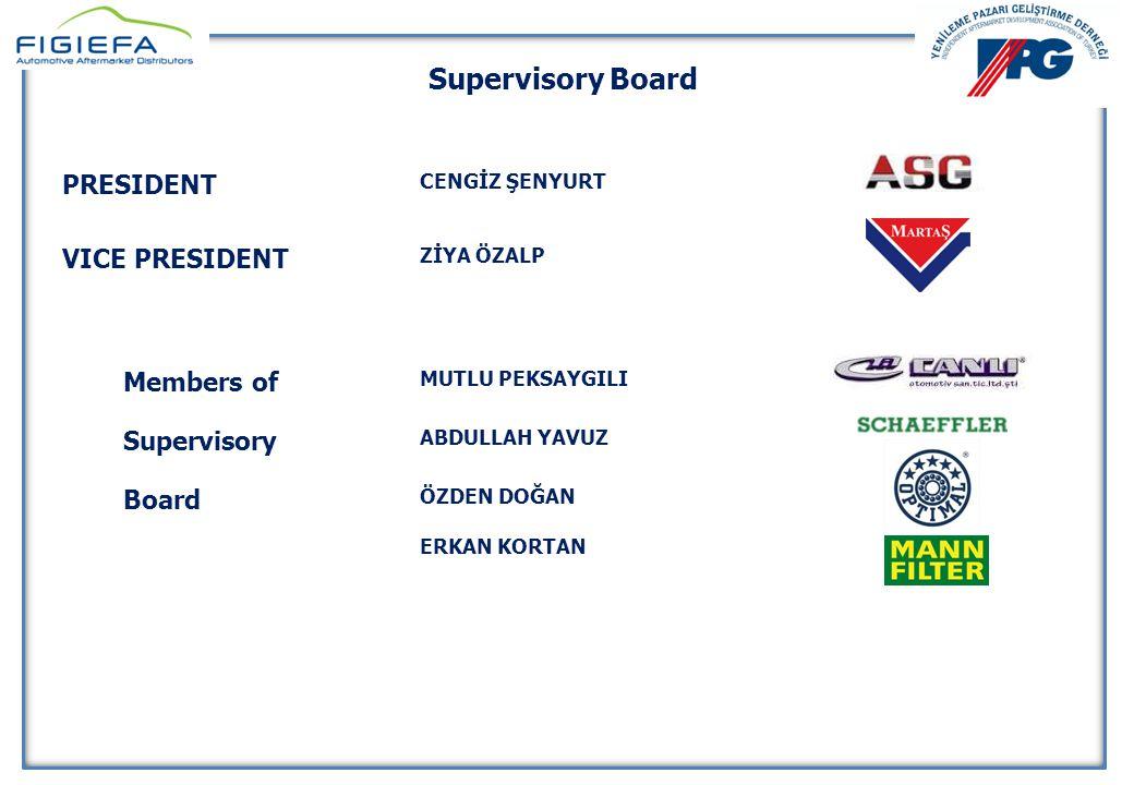 YENİLEME PAZARI GELİŞTİRME DERNEĞİ 10 Nisan 2014 YENİLEME PAZARI GELİŞTİRME DERNEĞİ 10 Nisan 2014 Supervisory Board PRESIDENT CENGİZ ŞENYURT VICE PRESIDENT ZİYA ÖZALP Members of MUTLU PEKSAYGILI Supervisory ABDULLAH YAVUZ Board ÖZDEN DOĞAN ERKAN KORTAN