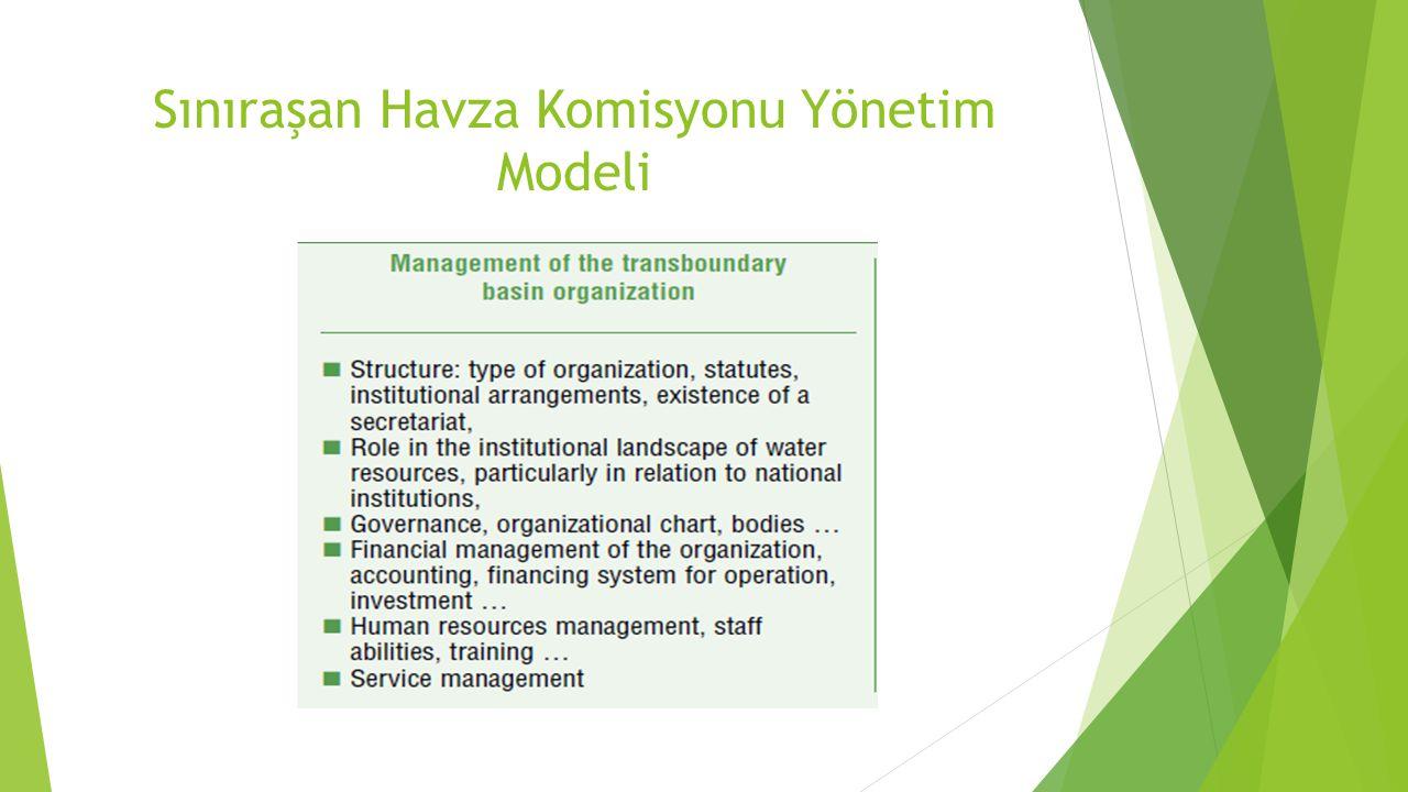 Sınıraşan Havza Komisyonu Yönetim Modeli