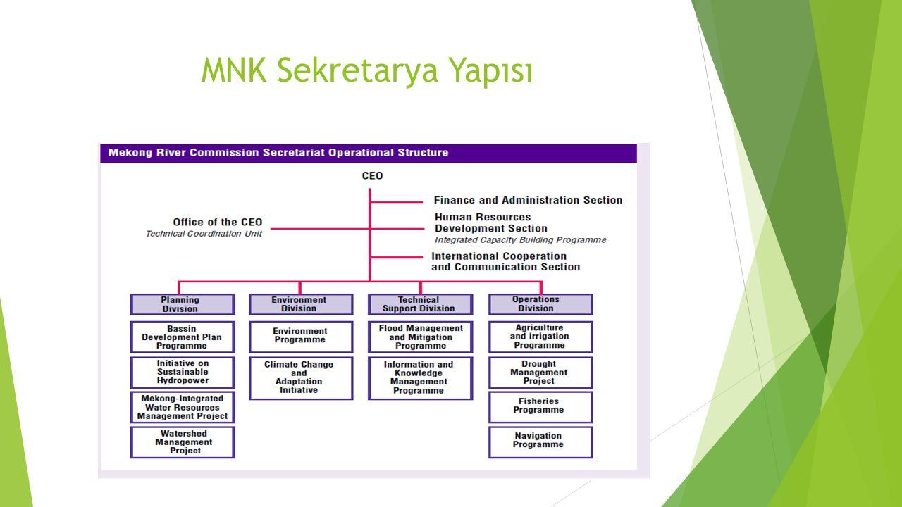 MNK Sekretarya Yapısı
