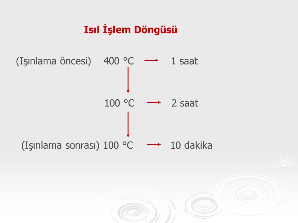Isıl İşlem Döngüsü (Işınlama öncesi) 400 °C 1 saat 100 °C 2 saat (Işınlama sonrası) 100 °C 10 dakika