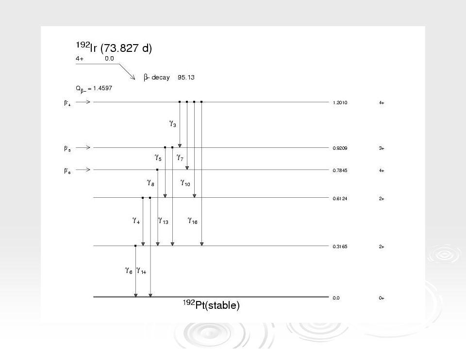 Bütün TL materyalleri aynı hassasiyette üretilemeyeceğinden ayrı ayrı hepsine element düzeltme faktörü uygulanır (ECC).