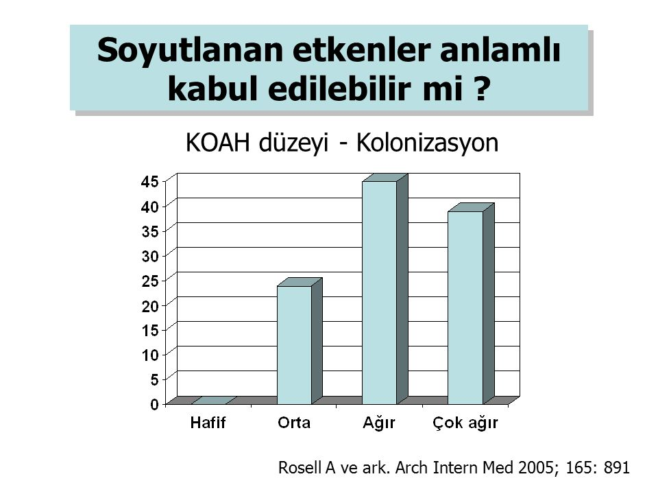 Rosell A ve ark. Arch Intern Med 2005; 165: 891 KOAH düzeyi - Kolonizasyon Soyutlanan etkenler anlamlı kabul edilebilir mi ? Soyutlanan etkenler anlam