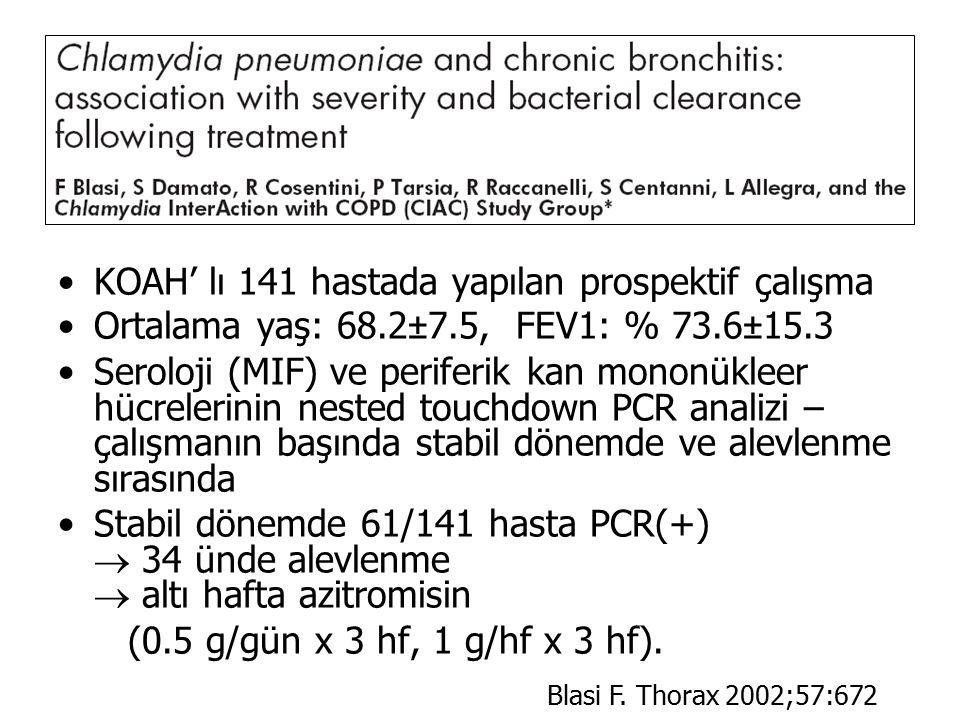 KOAH' lı 141 hastada yapılan prospektif çalışma Ortalama yaş: 68.2±7.5, FEV1: % 73.6±15.3 Seroloji (MIF) ve periferik kan mononükleer hücrelerinin nes