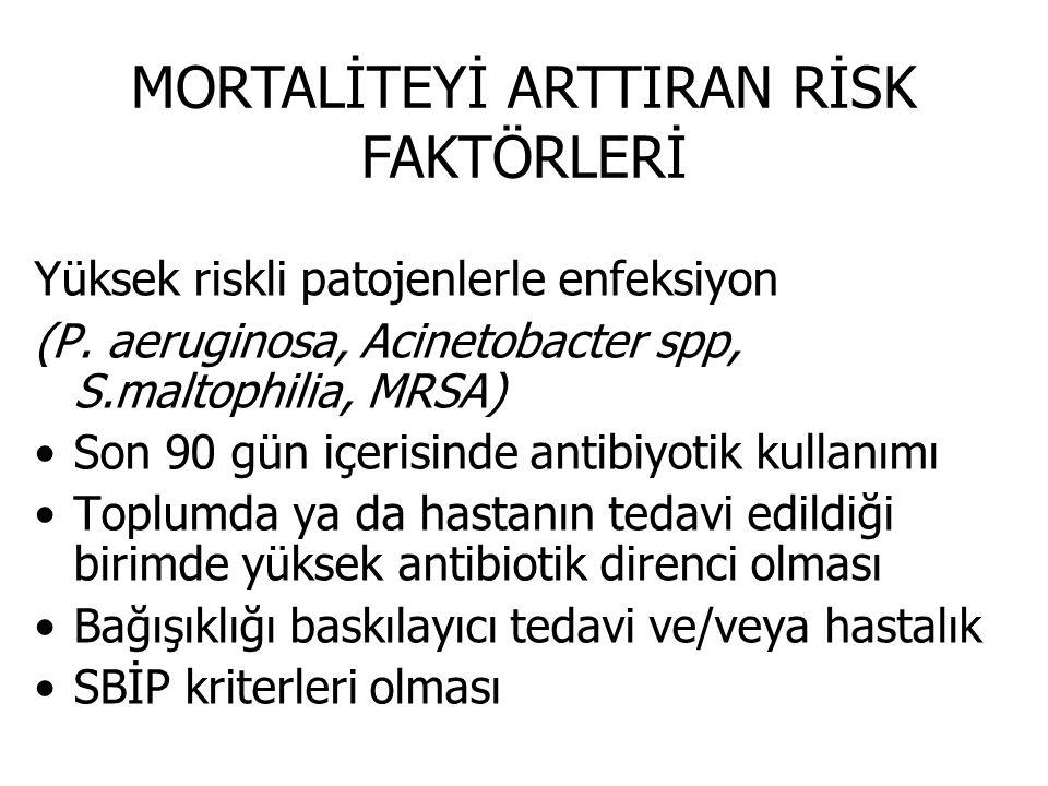 Yüksek riskli patojenlerle enfeksiyon (P. aeruginosa, Acinetobacter spp, S.maltophilia, MRSA) Son 90 gün içerisinde antibiyotik kullanımı Toplumda ya