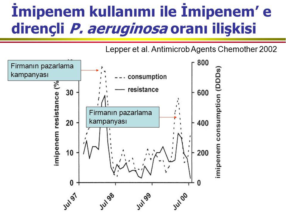 İmipenem kullanımı ile İmipenem' e dirençli P. aeruginosa oranı ilişkisi Lepper et al. Antimicrob Agents Chemother 2002 Firmanın pazarlama kampanyası