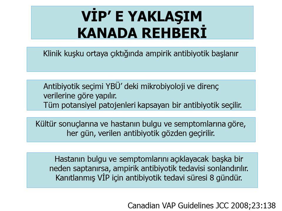VİP' E YAKLAŞIM KANADA REHBERİ Hastanın bulgu ve semptomlarını açıklayacak başka bir neden saptanırsa, ampirik antibiyotik tedavisi sonlandırılır. Kan