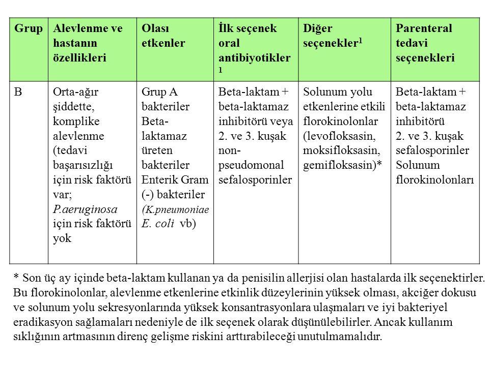 GrupAlevlenme ve hastanın özellikleri Olası etkenler İlk seçenek oral antibiyotikler 1 Diğer seçenekler 1 Parenteral tedavi seçenekleri BOrta-ağır şid