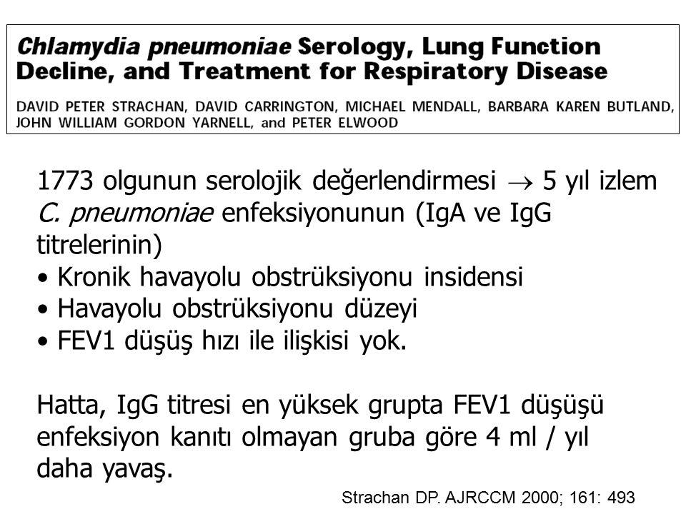 1773 olgunun serolojik değerlendirmesi  5 yıl izlem C. pneumoniae enfeksiyonunun (IgA ve IgG titrelerinin) Kronik havayolu obstrüksiyonu insidensi Ha