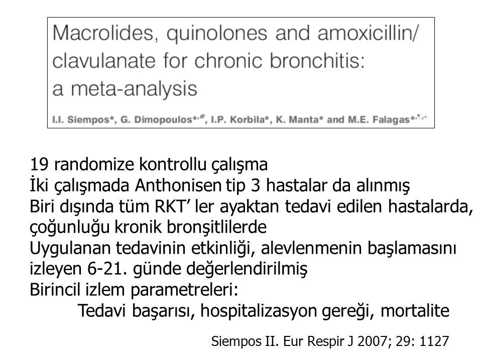 Siempos II. Eur Respir J 2007; 29: 1127 19 randomize kontrollu çalışma İki çalışmada Anthonisen tip 3 hastalar da alınmış Biri dışında tüm RKT' ler ay
