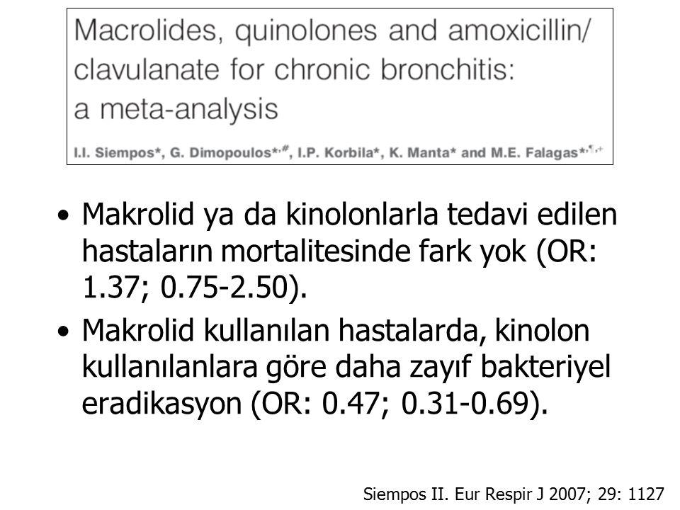 Makrolid ya da kinolonlarla tedavi edilen hastaların mortalitesinde fark yok (OR: 1.37; 0.75-2.50). Makrolid kullanılan hastalarda, kinolon kullanılan