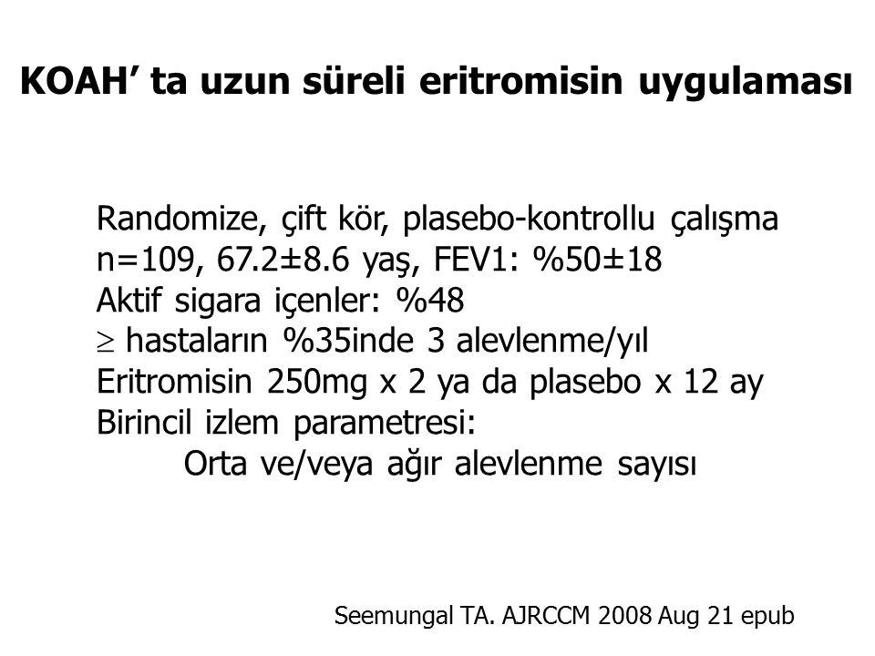Seemungal TA. AJRCCM 2008 Aug 21 epub KOAH' ta uzun süreli eritromisin uygulaması Randomize, çift kör, plasebo-kontrollu çalışma n=109, 67.2±8.6 yaş,