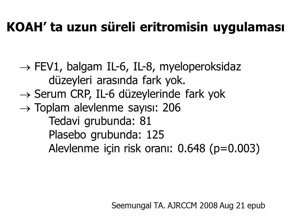  FEV1, balgam IL-6, IL-8, myeloperoksidaz düzeyleri arasında fark yok.  Serum CRP, IL-6 düzeylerinde fark yok  Toplam alevlenme sayısı: 206 Tedavi