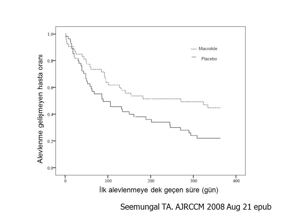 Alevlenme gelişmeyen hasta oranı İlk alevlenmeye dek geçen süre (gün) Seemungal TA. AJRCCM 2008 Aug 21 epub