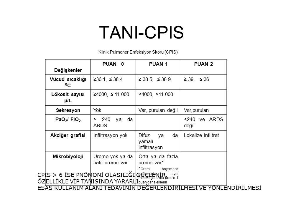 TANI-CPIS Klinik Pulmoner Enfeksiyon Skoru (CPIS) Değişkenler PUAN 0PUAN 1PUAN 2 Vücud sıcaklığı 0 C ≥36.1, ≤ 38.4≥ 38.5, ≤ 38.9≥ 39, ≤ 36 Lökosit say