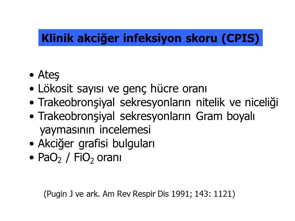 Klinik akciğer infeksiyon skoru (CPIS) Ateş Lökosit sayısı ve genç hücre oranı Trakeobronşiyal sekresyonların nitelik ve niceliği Trakeobronşiyal sekr
