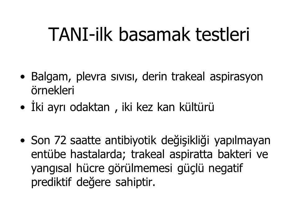 TANI-ilk basamak testleri Balgam, plevra sıvısı, derin trakeal aspirasyon örnekleri İki ayrı odaktan, iki kez kan kültürü Son 72 saatte antibiyotik de