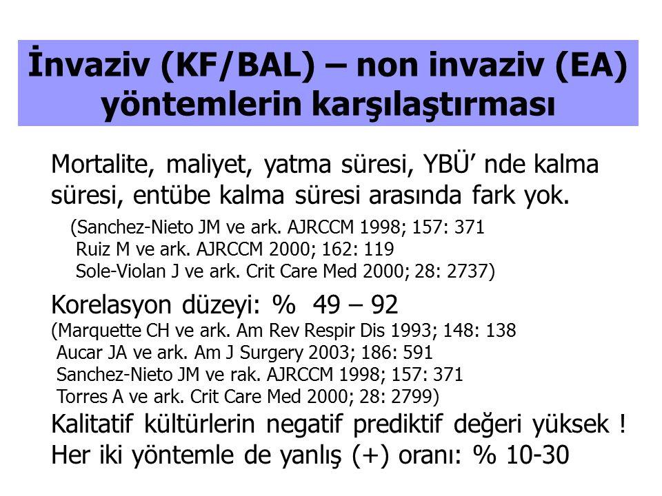 İnvaziv (KF/BAL) – non invaziv (EA) yöntemlerin karşılaştırması Mortalite, maliyet, yatma süresi, YBÜ' nde kalma süresi, entübe kalma süresi arasında