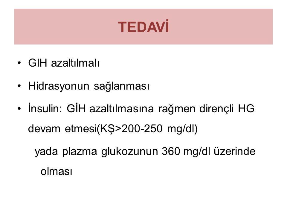 TEDAVİ GIH azaltılmalı Hidrasyonun sağlanması İnsulin: GİH azaltılmasına rağmen dirençli HG devam etmesi(KŞ>200-250 mg/dl) yada plazma glukozunun 360