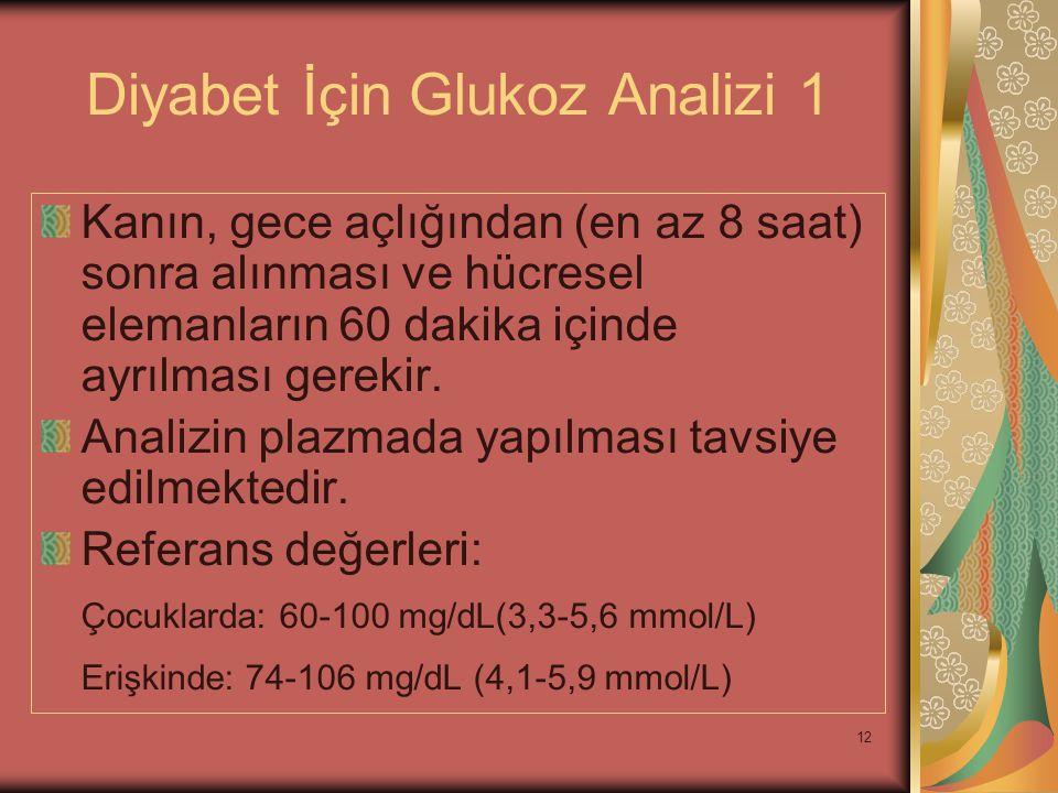12 Diyabet İçin Glukoz Analizi 1 Kanın, gece açlığından (en az 8 saat) sonra alınması ve hücresel elemanların 60 dakika içinde ayrılması gerekir. Anal