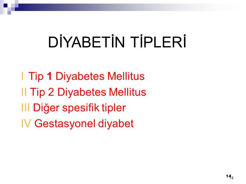 14 I Tip 1 Diyabetes Mellitus II Tip 2 Diyabetes Mellitus III Diğer spesifik tipler IV Gestasyonel diyabet DİYABETİN TİPLERİ