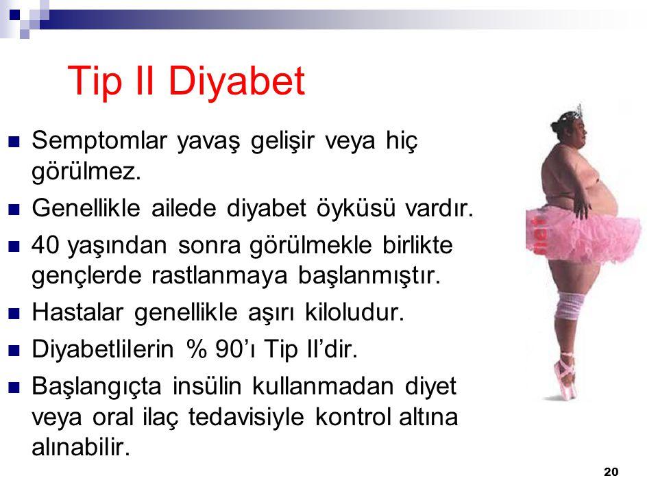 20 Tip II Diyabet Semptomlar yavaş gelişir veya hiç görülmez. Genellikle ailede diyabet öyküsü vardır. 40 yaşından sonra görülmekle birlikte gençlerde