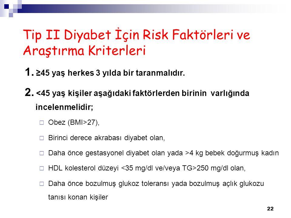 22 Tip II Diyabet İçin Risk Faktörleri ve Araştırma Kriterleri 1. ≥45 yaş herkes 3 yılda bir taranmalıdır. 2. <45 yaş kişiler aşağıdaki faktörlerden b