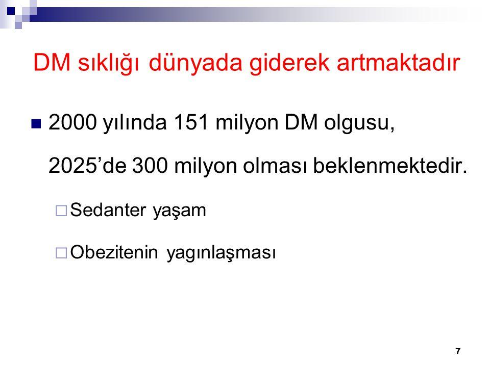 7 DM sıklığı dünyada giderek artmaktadır 2000 yılında 151 milyon DM olgusu, 2025'de 300 milyon olması beklenmektedir.  Sedanter yaşam  Obezitenin ya