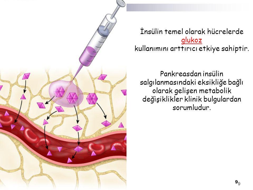 9 9 İnsülin temel olarak hücrelerde glukoz kullanımını arttırıcı etkiye sahiptir. Pankreasdan insülin salgılanmasındaki eksikliğe bağlı olarak gelişen