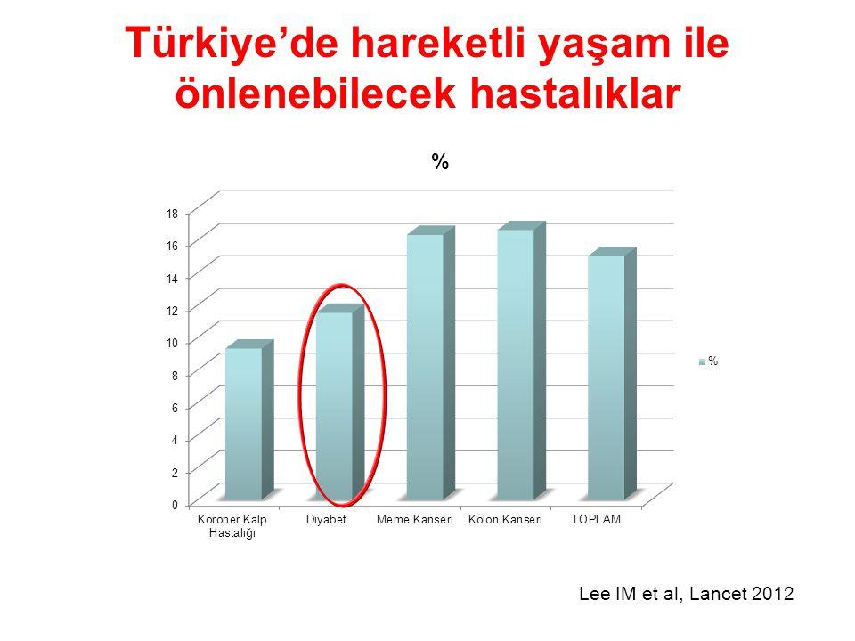 Lee IM et al, Lancet 2012 Türkiye'de hareketli yaşam ile önlenebilecek hastalıklar
