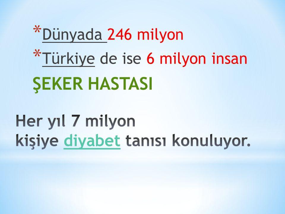 * Dünyada 246 milyon * Türkiye de ise 6 milyon insan ŞEKER HASTASI