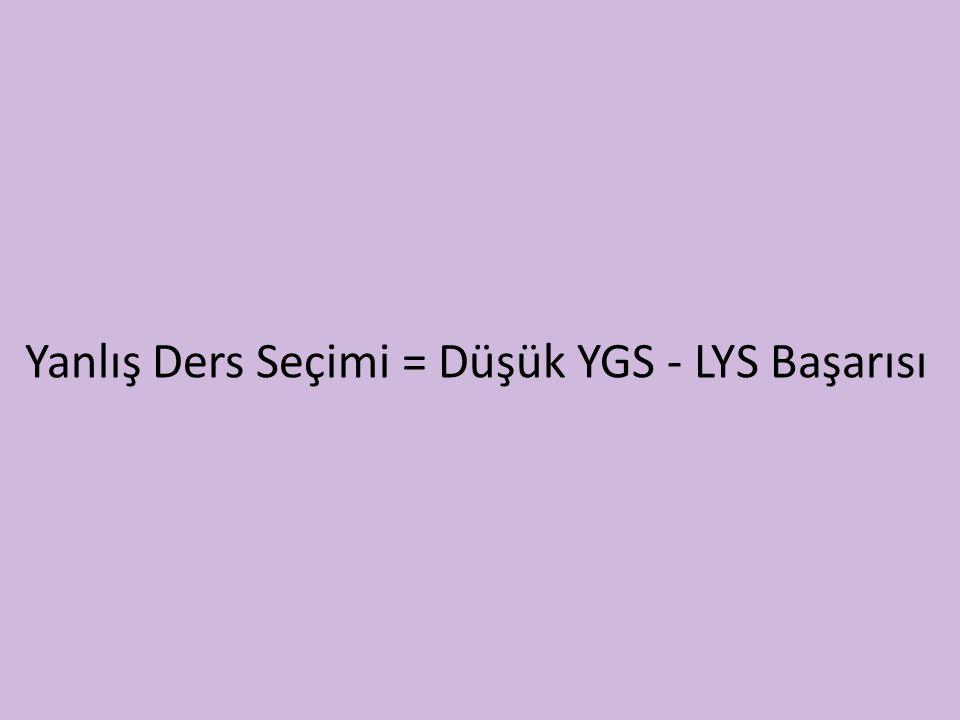 Yanlış Ders Seçimi = Düşük YGS - LYS Başarısı