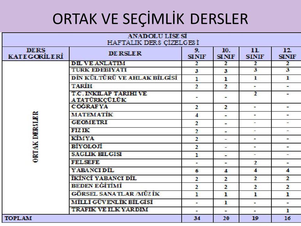 ORTAK VE SEÇİMLİK DERSLER