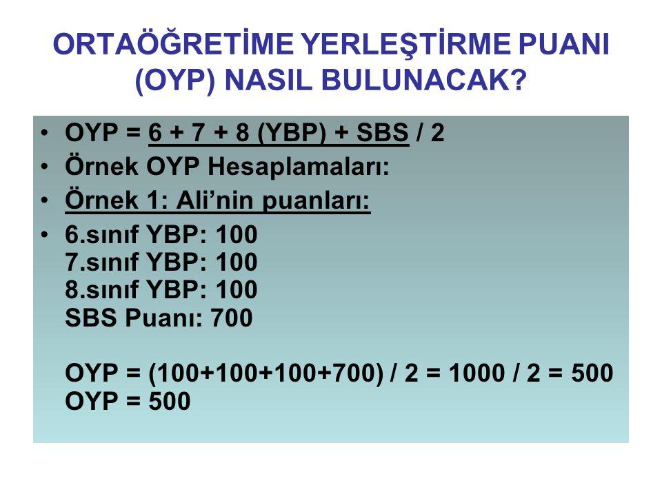 ORTAÖĞRETİME YERLEŞTİRME PUANI (OYP) NASIL BULUNACAK? OYP = 6 + 7 + 8 (YBP) + SBS / 2 Örnek OYP Hesaplamaları: Örnek 1: Ali'nin puanları: 6.sınıf YBP: