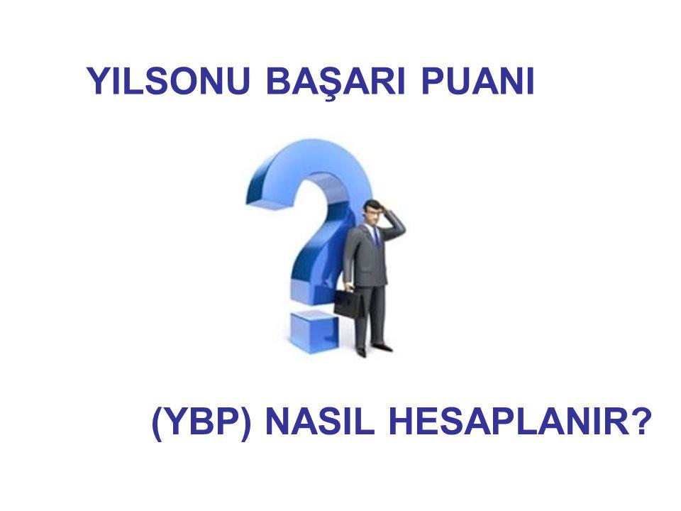 8- SBS'de kaç soru sorulacak.