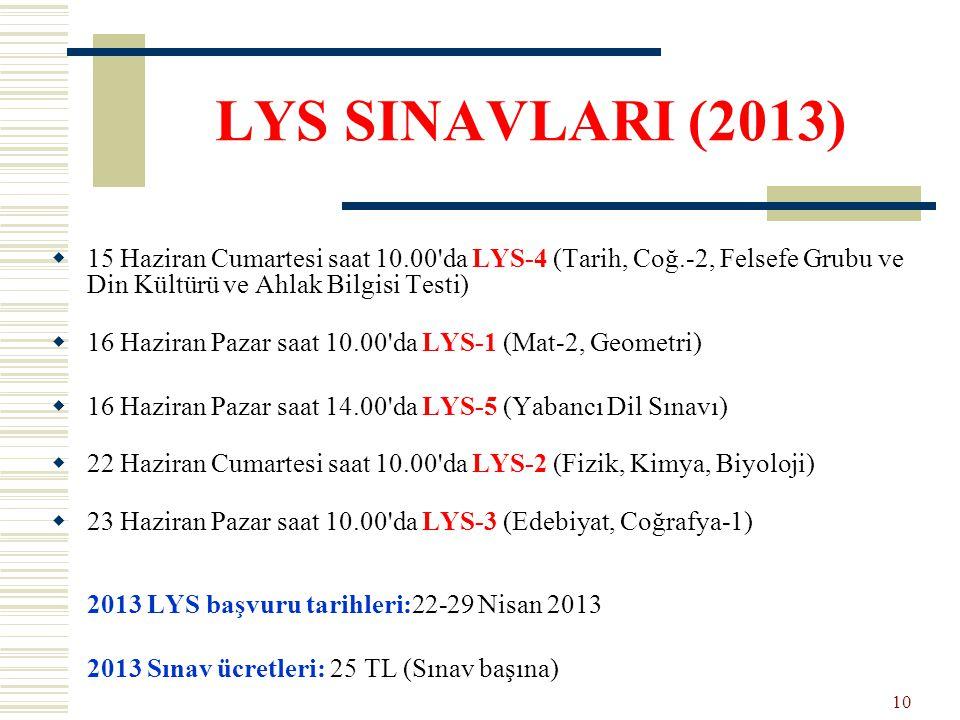LYS SINAVLARI (2013)  15 Haziran Cumartesi saat 10.00'da LYS-4 (Tarih, Coğ.-2, Felsefe Grubu ve Din Kültürü ve Ahlak Bilgisi Testi)  16 Haziran Paza