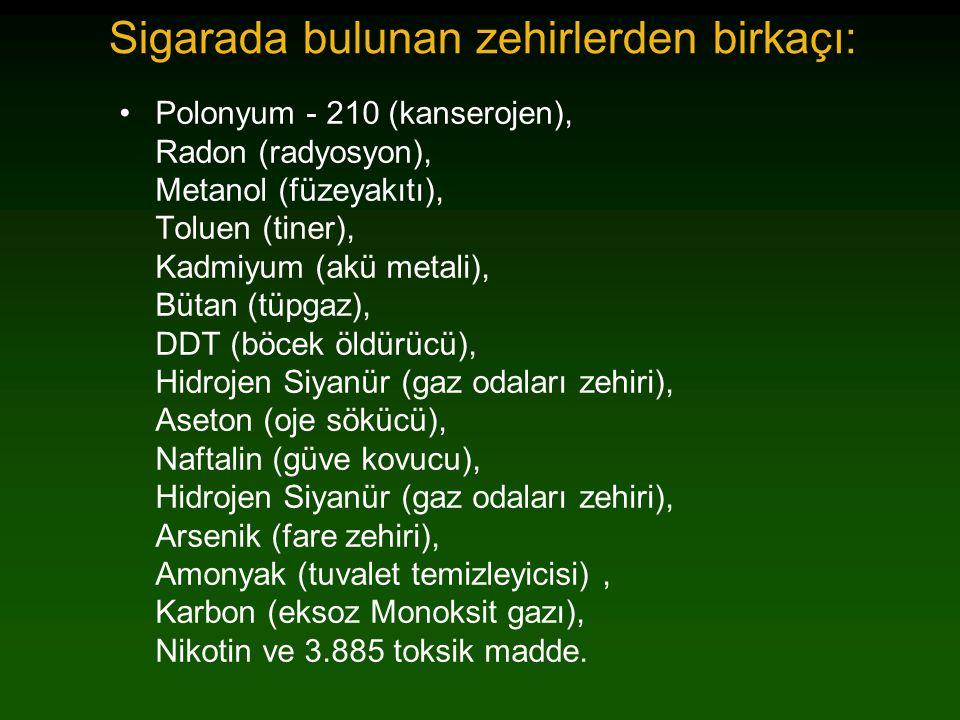 Sigarada bulunan zehirlerden birkaçı: Polonyum - 210 (kanserojen), Radon (radyosyon), Metanol (füzeyakıtı), Toluen (tiner), Kadmiyum (akü metali), Bütan (tüpgaz), DDT (böcek öldürücü), Hidrojen Siyanür (gaz odaları zehiri), Aseton (oje sökücü), Naftalin (güve kovucu), Hidrojen Siyanür (gaz odaları zehiri), Arsenik (fare zehiri), Amonyak (tuvalet temizleyicisi), Karbon (eksoz Monoksit gazı), Nikotin ve 3.885 toksik madde.