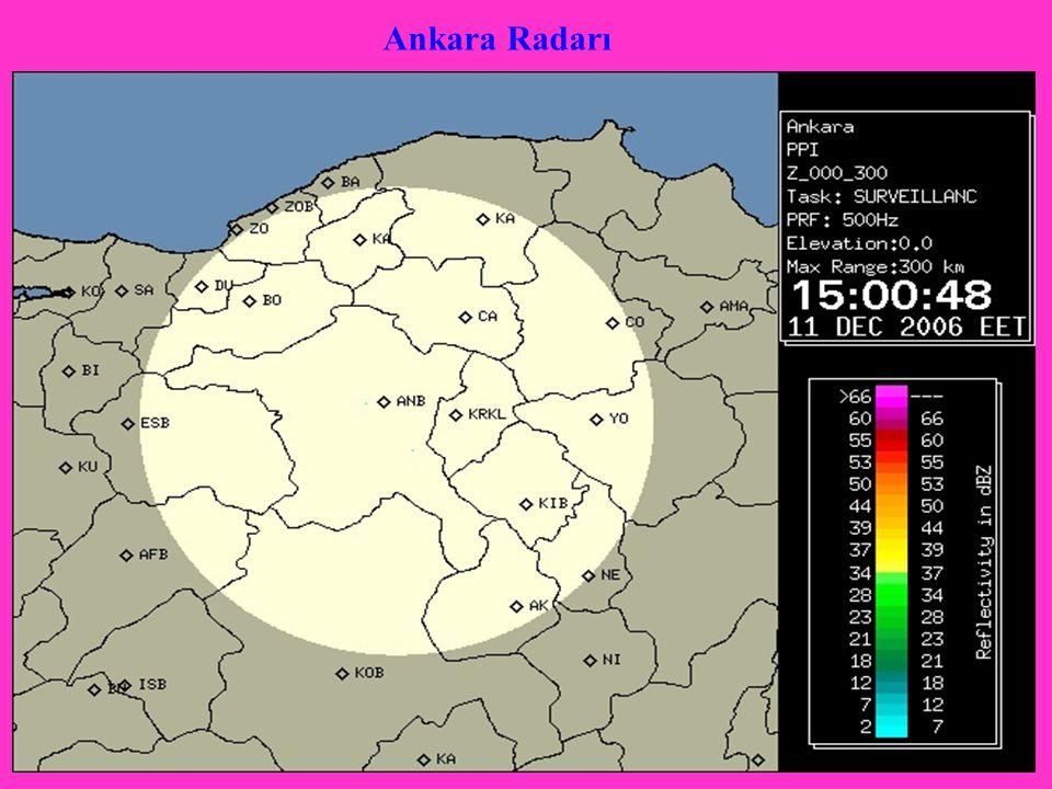 Ankara Radarı