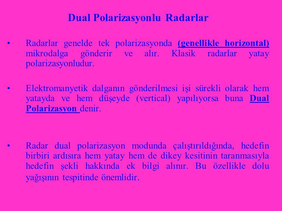 Dual Polarizasyonlu Radarlar Radarlar genelde tek polarizasyonda (genellikle horizontal) mikrodalga gönderir ve alır.