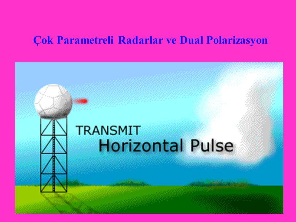 Çok Parametreli Radarlar ve Dual Polarizasyon