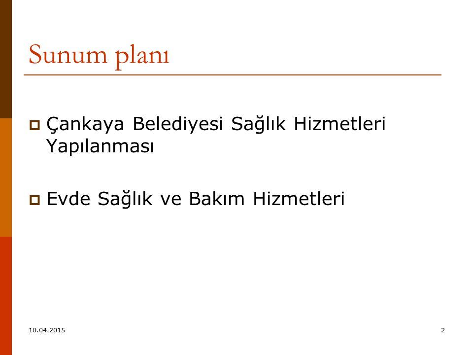 Sunum planı  Çankaya Belediyesi Sağlık Hizmetleri Yapılanması  Evde Sağlık ve Bakım Hizmetleri 10.04.20152