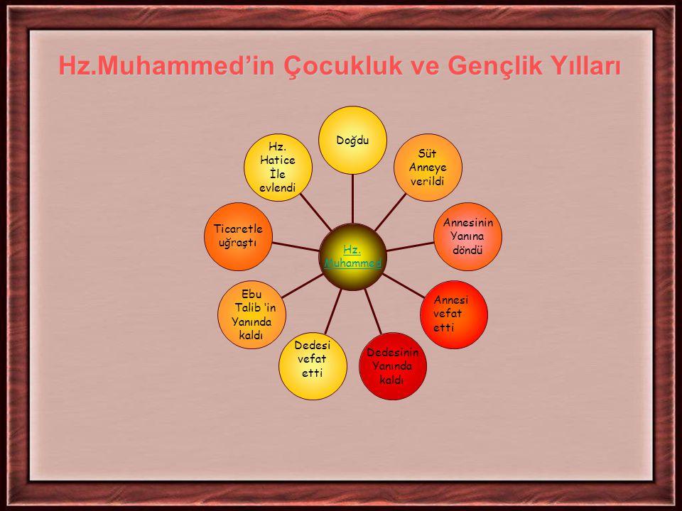 Hz.Muhammed'in Çocukluk ve Gençlik Yılları Hz.