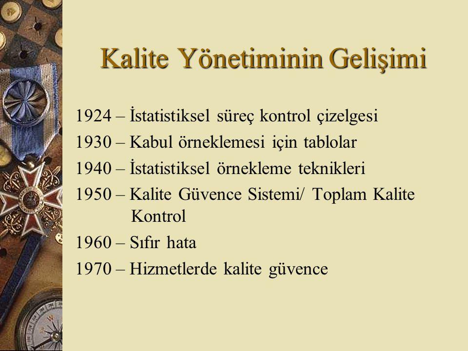 Kalite Yönetiminin Gelişimi 1924 – İstatistiksel süreç kontrol çizelgesi 1930 – Kabul örneklemesi için tablolar 1940 – İstatistiksel örnekleme teknikl