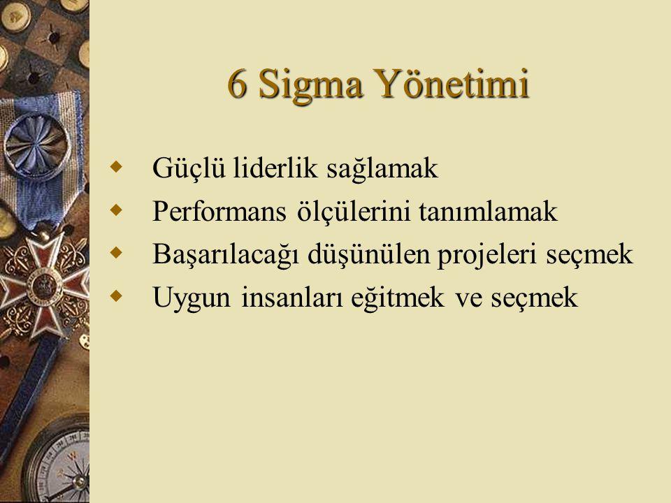 6 Sigma Yönetimi  Güçlü liderlik sağlamak  Performans ölçülerini tanımlamak  Başarılacağı düşünülen projeleri seçmek  Uygun insanları eğitmek ve s