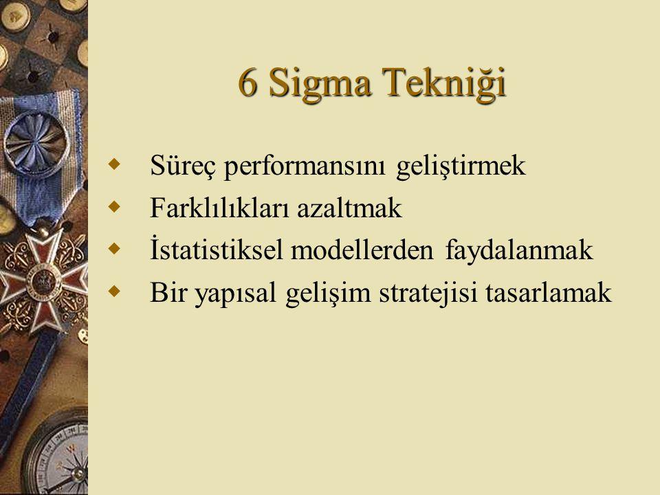 6 Sigma Tekniği  Süreç performansını geliştirmek  Farklılıkları azaltmak  İstatistiksel modellerden faydalanmak  Bir yapısal gelişim stratejisi ta