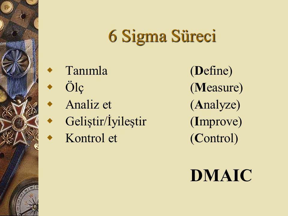 6 Sigma Süreci  Tanımla(Define)  Ölç(Measure)  Analiz et(Analyze)  Geliştir/İyileştir(Improve)  Kontrol et(Control) DMAIC