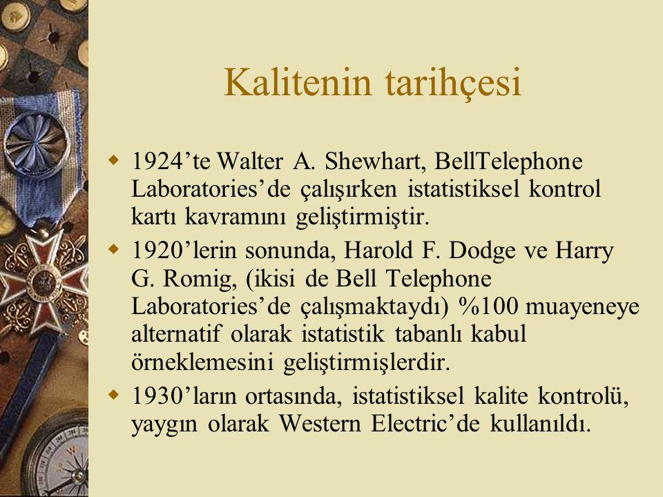 Kalitenin tarihçesi  1924'te Walter A. Shewhart, BellTelephone Laboratories'de çalışırken istatistiksel kontrol kartı kavramını geliştirmiştir.  192