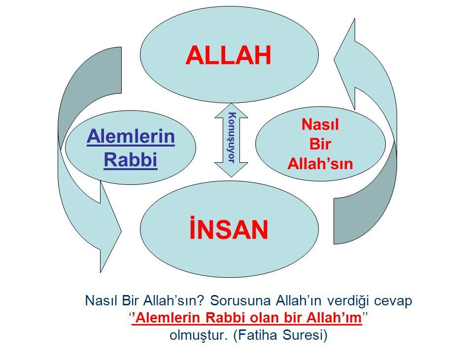 Kur'an'da ALLAH-RAB; 2697 Allah 962 Rab ismi geçmektedir.